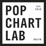 Pop Chart Lab logo